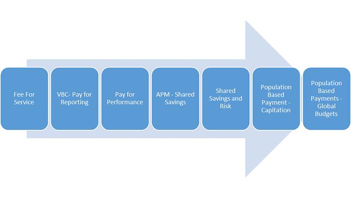 BPCI Advanced Graphic