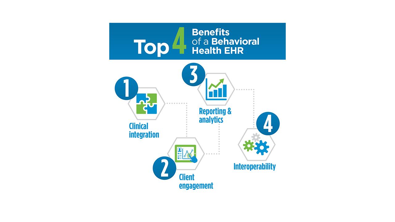 Behavioral Health Cerner