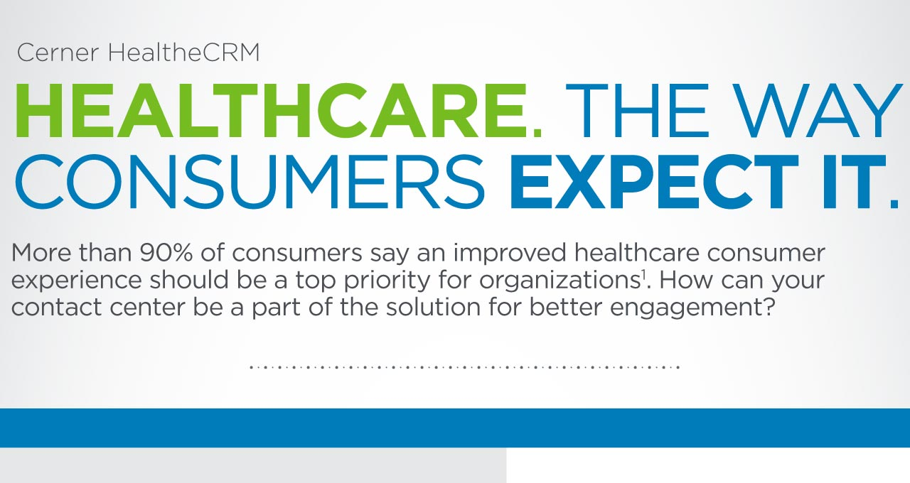 HealtheCRM-contact-center-infographic_graphic card
