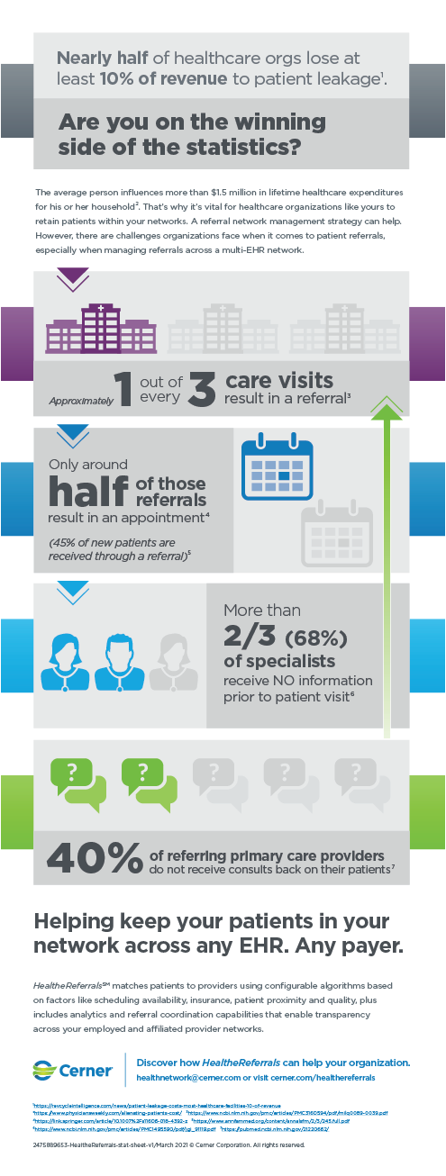 Cerner Command Center infographic featured image
