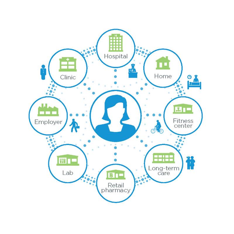 Population Health Management graphic