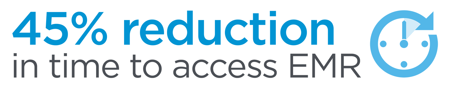 45 percent reduction in time to access EMR
