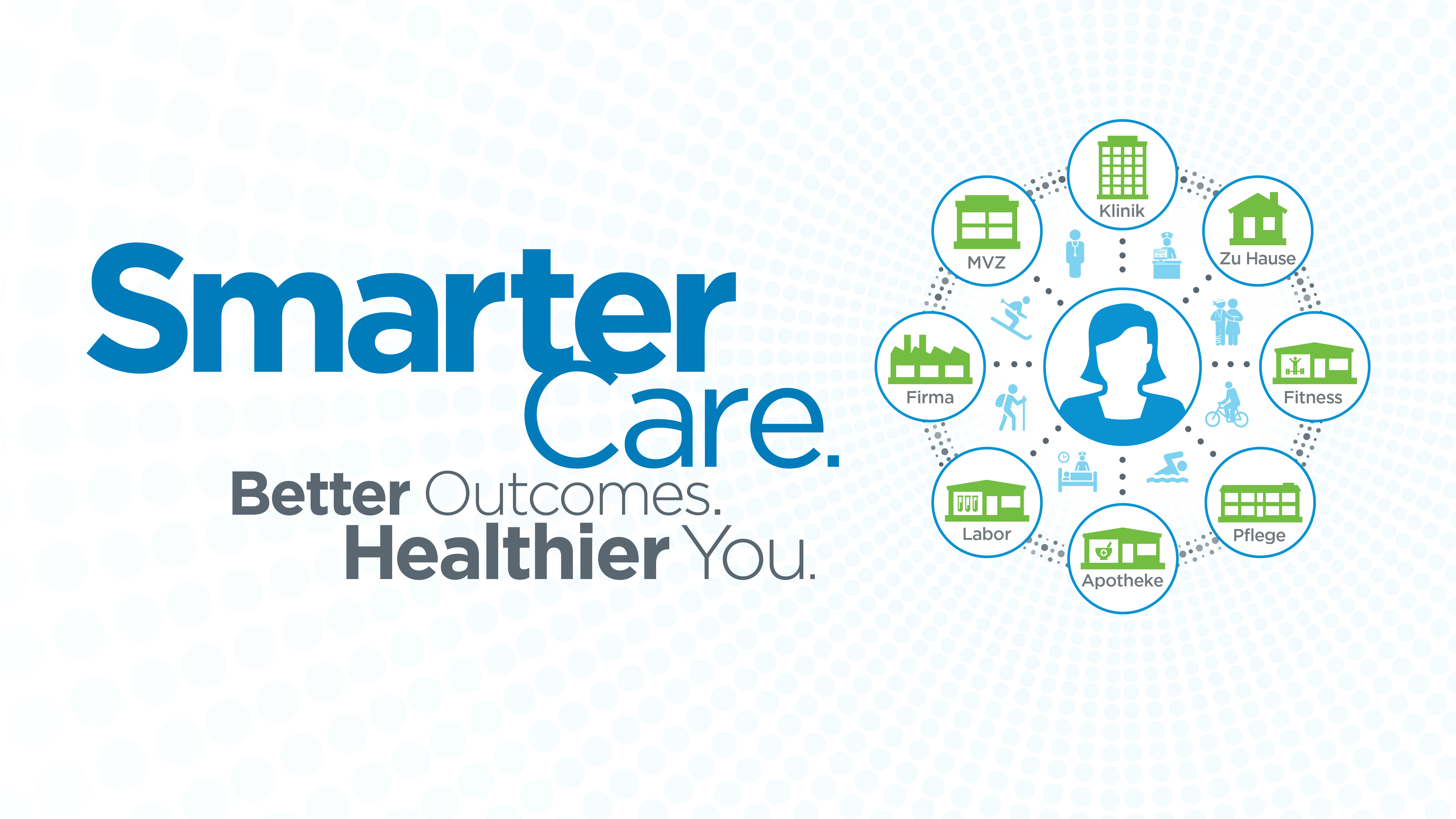 Smarter Care