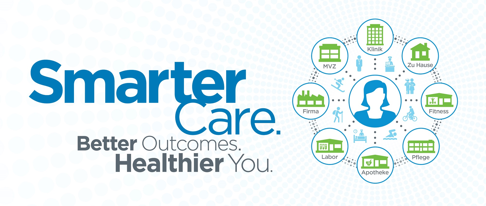 Smarter Care. Better Outcomes. Healthier You.