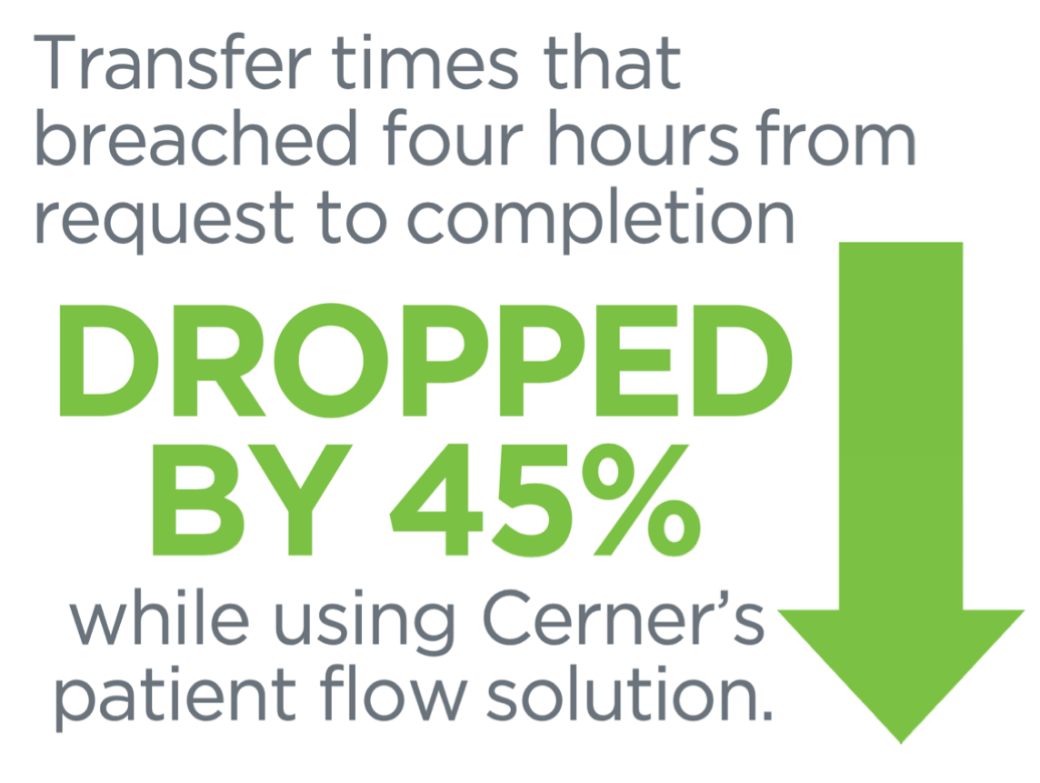 Improving patient flow and the care experience